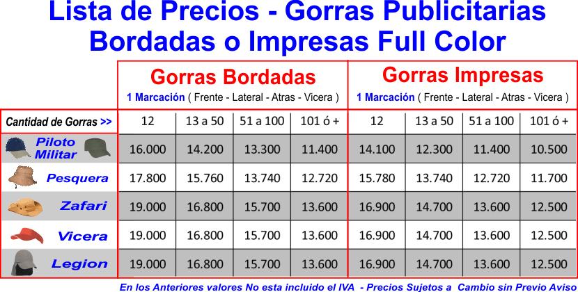 gorras bcbde10a3d2